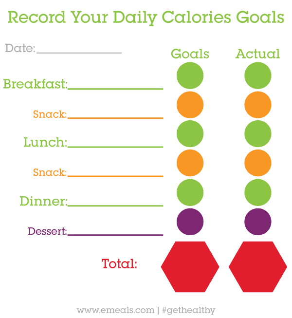 Record Your Calorie Goals